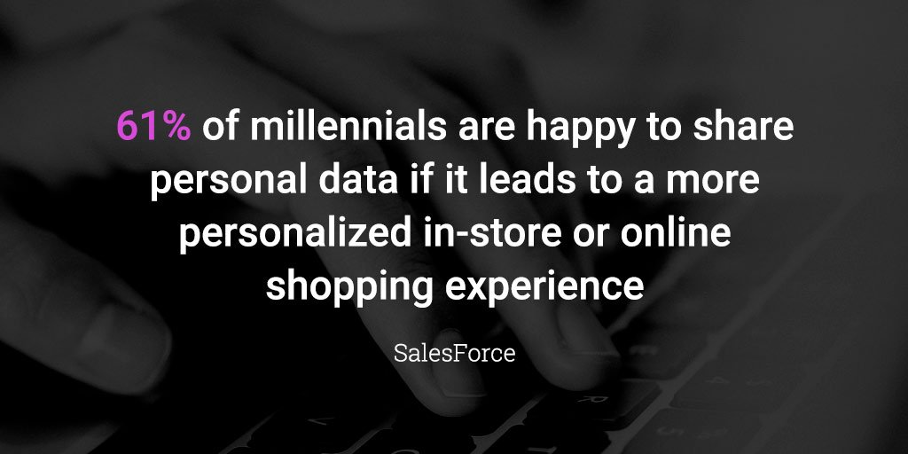 61% of millennials are happy to share personal data if it leads to a more personalized in-store or online shopping experience.