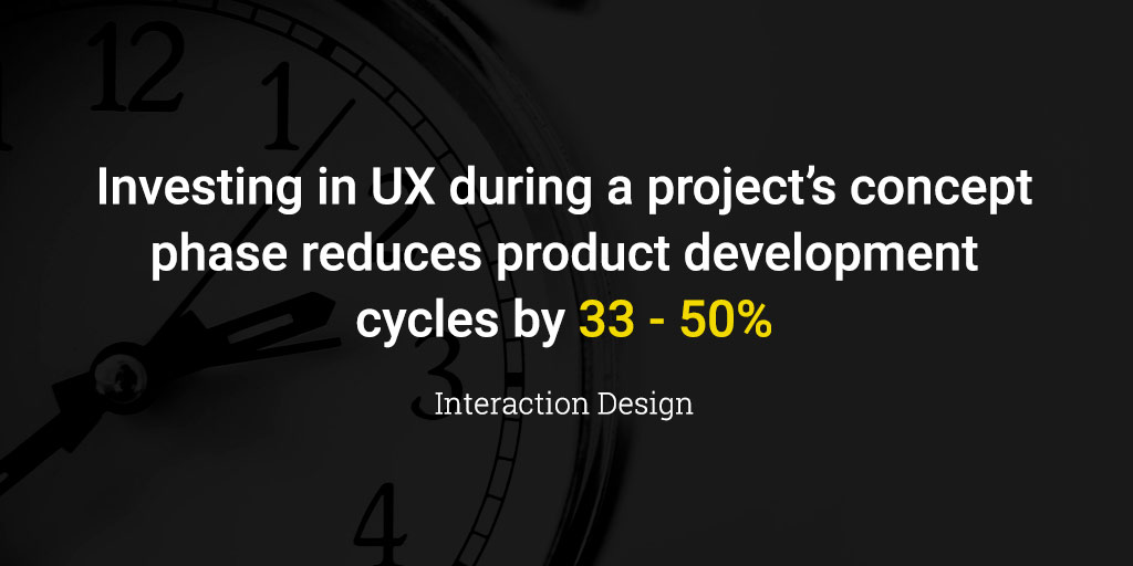 Investing in UX during a project's concept phase reduces product development cycles by 33 - 50%.