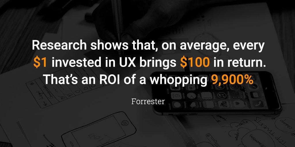 Research shows that, on average, every $1 invested in UX brings $100 in return. That's an ROI of a whopping 9,900%.