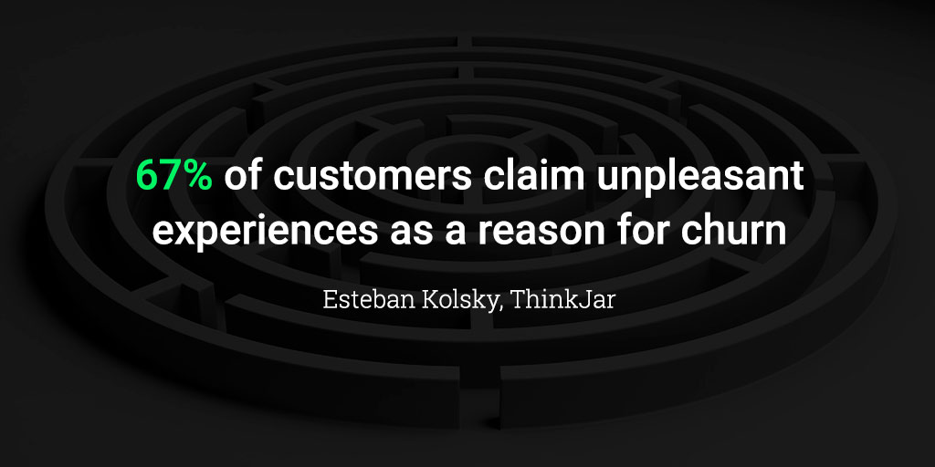 67% of customers claim unpleasant experiences as a reason for churn.