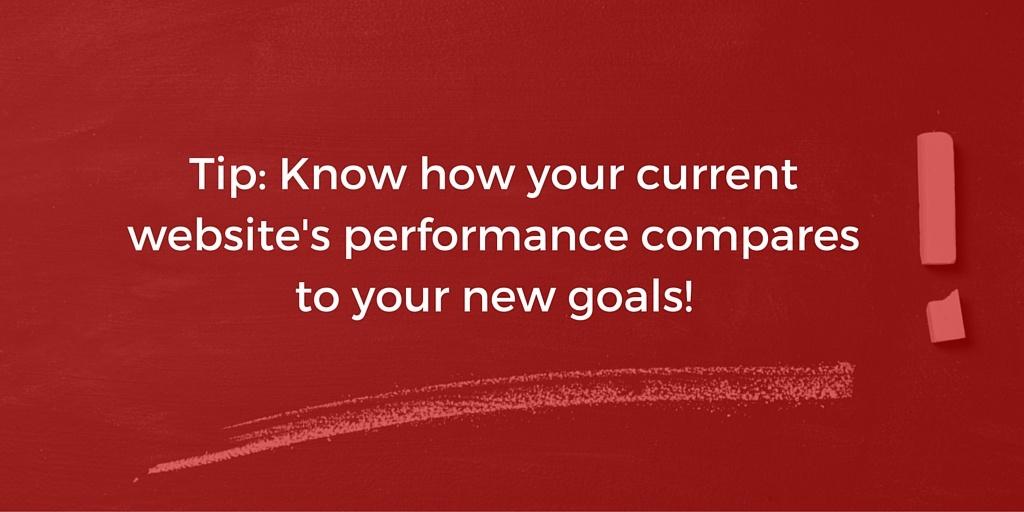 How to Set SMART Website Goals - Quote