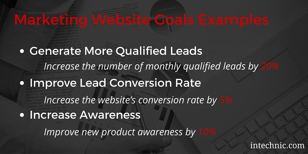 Marketing Website Goals Examples