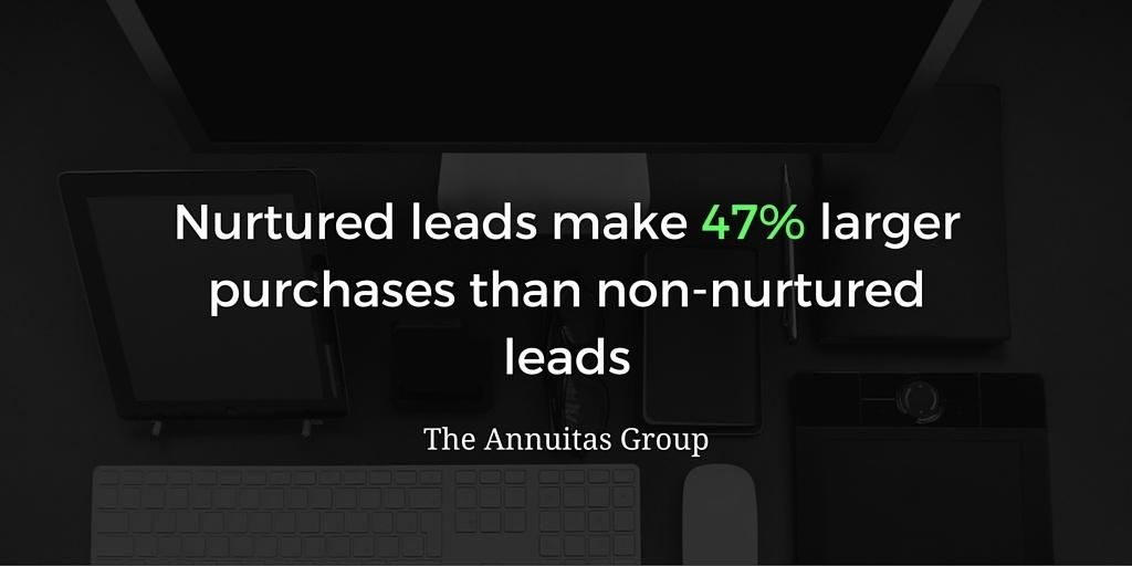 100 Inbound Marketing Statistics Every Marketer Needs to Know