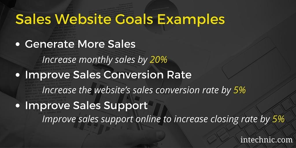 Sales Goals Examples