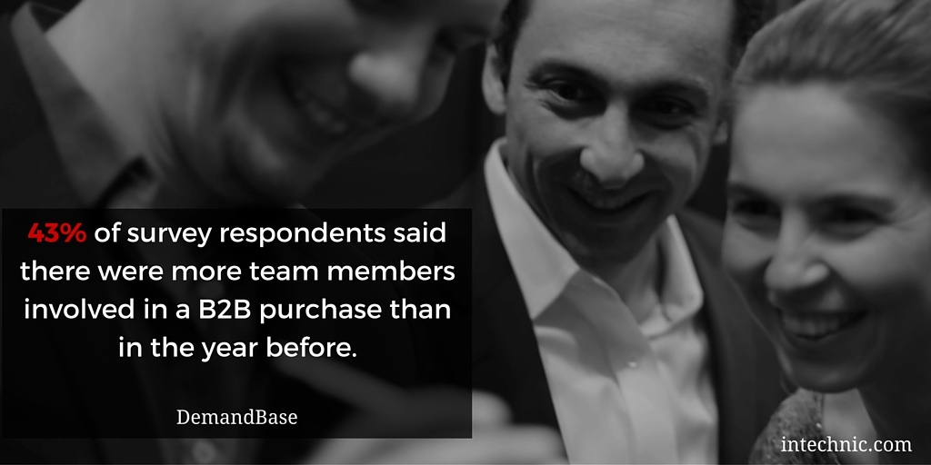 43 percent of survey respondents said there were more team members involved in a B2B purchase than in the year before
