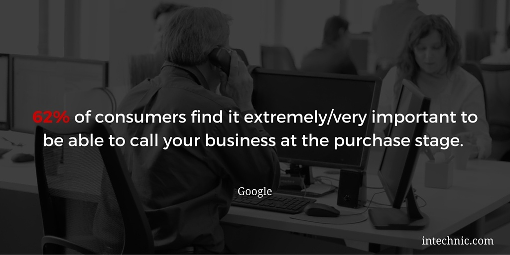 62 percent of consumers find it extremelyvery important to be able to call your business at the purchase stage