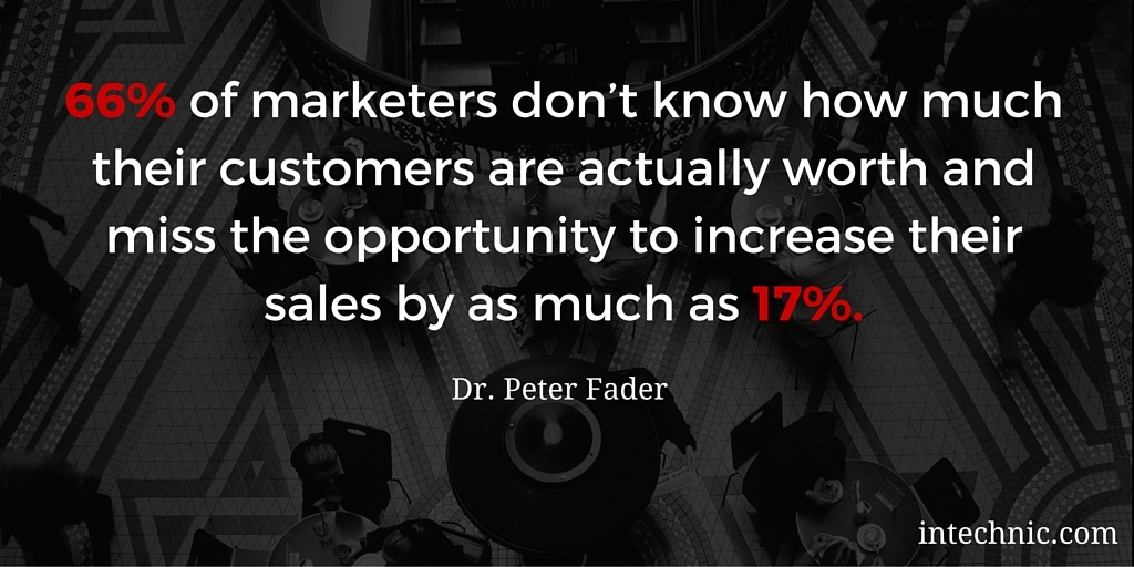 66 of marketers don't know how much their customers are actually worth and miss the opportunity to increase their sales by as much as 17