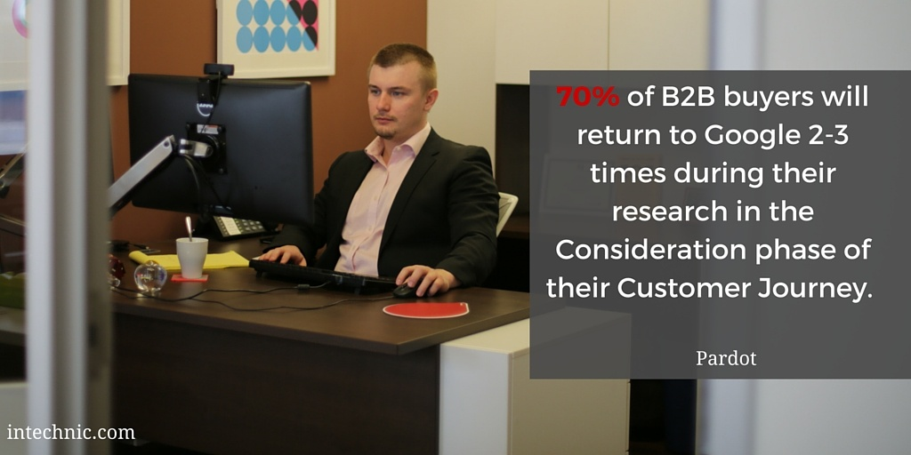70 percent of B2B buyers will return to Google 2-3 times during their research in the Consideration phase of their Customer Journey