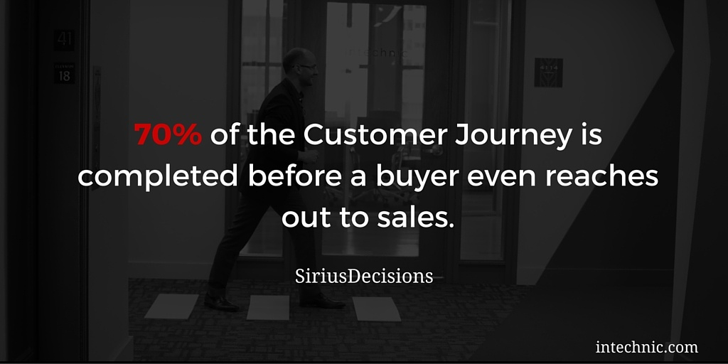70 percent of the Customer Journey is completed before a buyer even reaches out to sales
