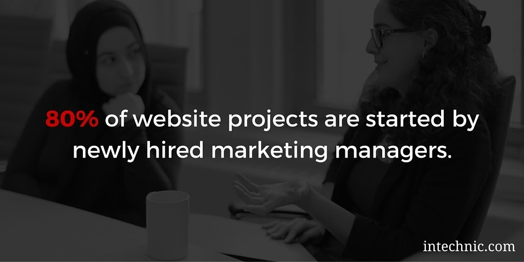 80 percent of website projects are started by newly hired marketing managers