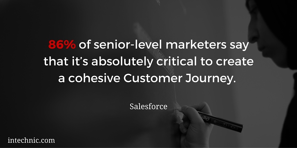 86 percent of senior-level marketers say that it's absolutely critical to create a cohesive Customer Journey