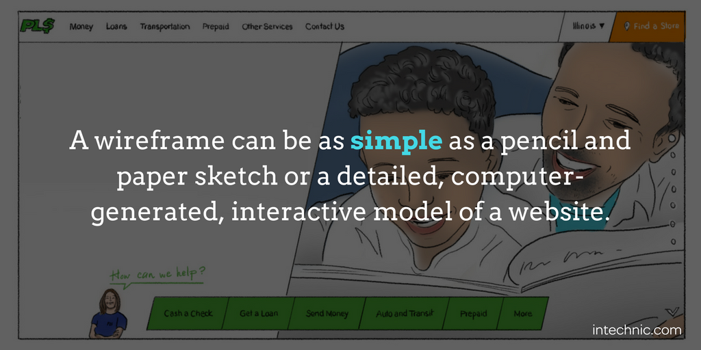 A wireframe can be as simple as a pencil and paper sketch
