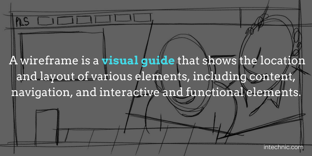 A wireframe is a visual guide that shows the location and layout of various elements