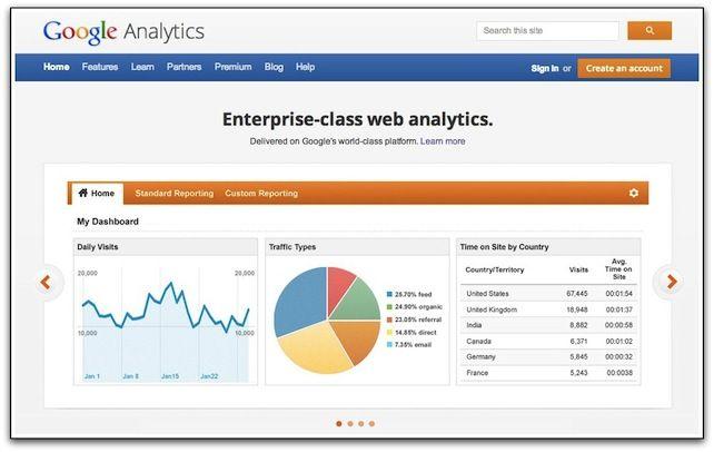 Enterprise-class web analytics