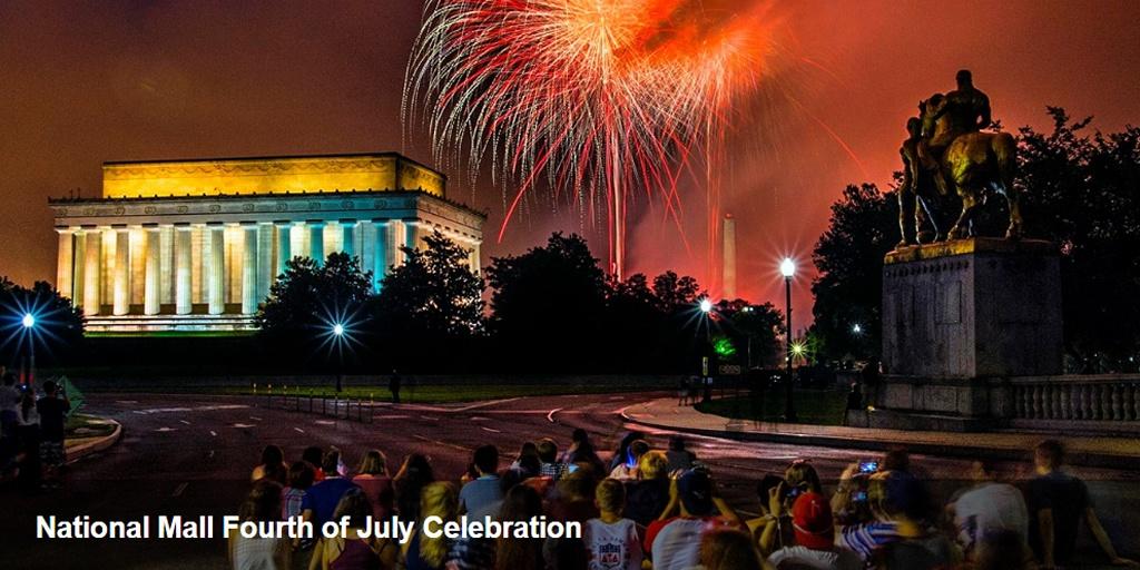 Best Independence Day Websites for Fireworks