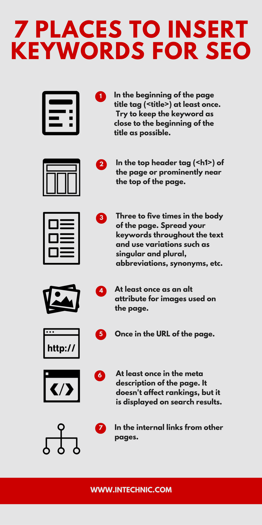 Best Places to Insert Keywords for SEO - Infographic