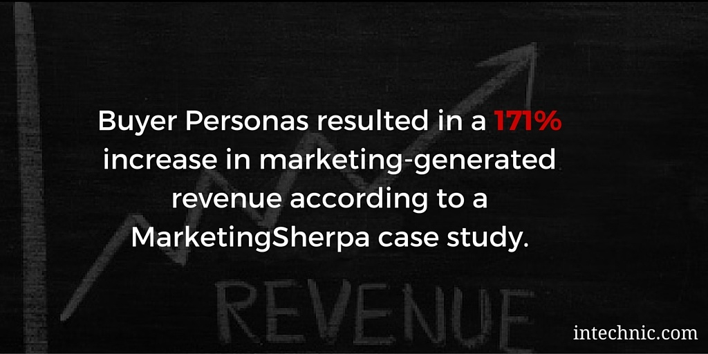 Buyer Personas resulted in a 171 percent increase in marketing-generated revenue according to a MarketingSherpa case study