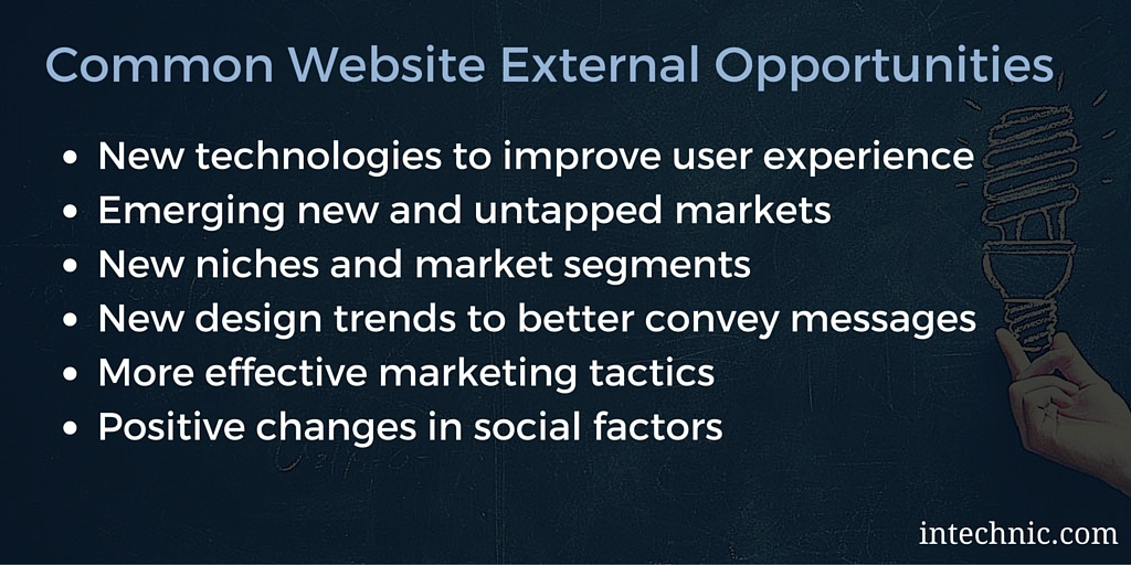 Common Website SWOT External Opportunities