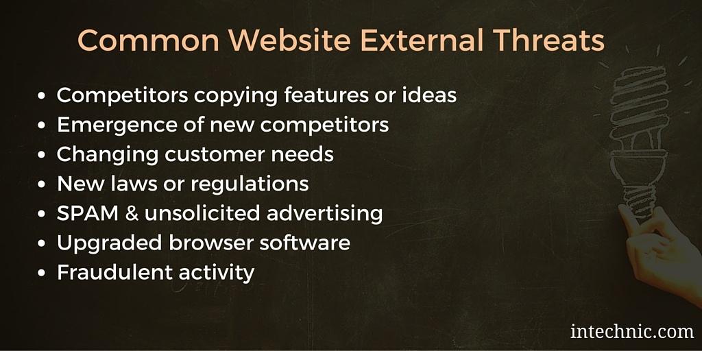 Common Website SWOT External Threats