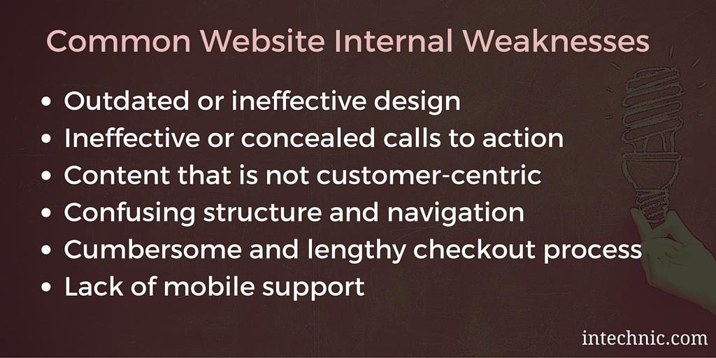 Common Website SWOT Internal Weaknesses
