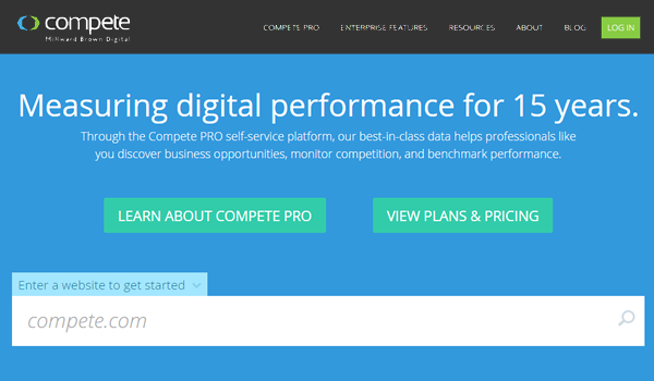 Compete tool for website competitive analysis