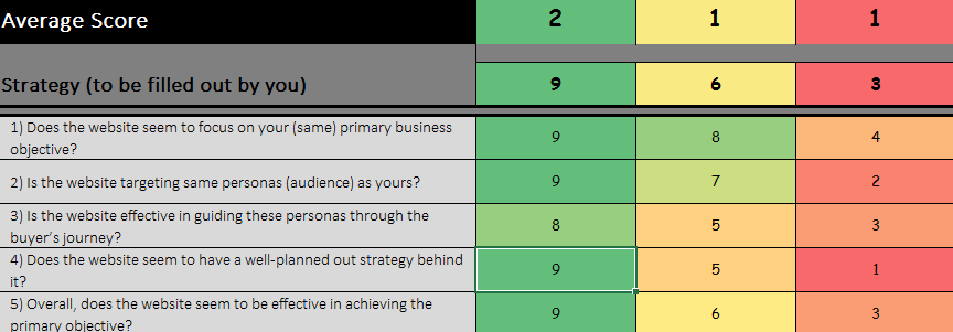 Competitive Analysis Worksheet - Strategy Close-up