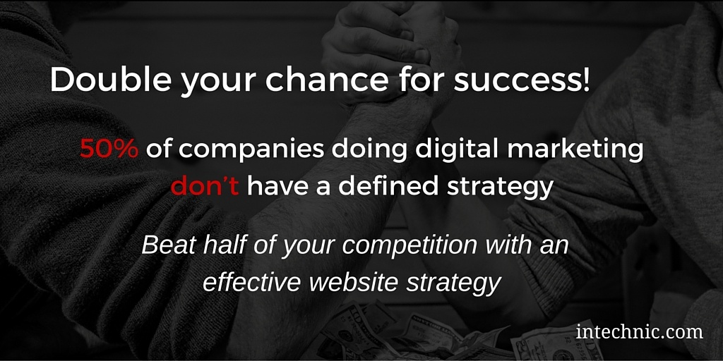 50% of companies doing digital marketing don't have a defined strategy
