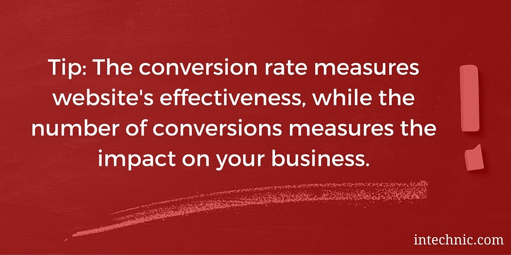 Conversion Rate vs. Number of Conversions