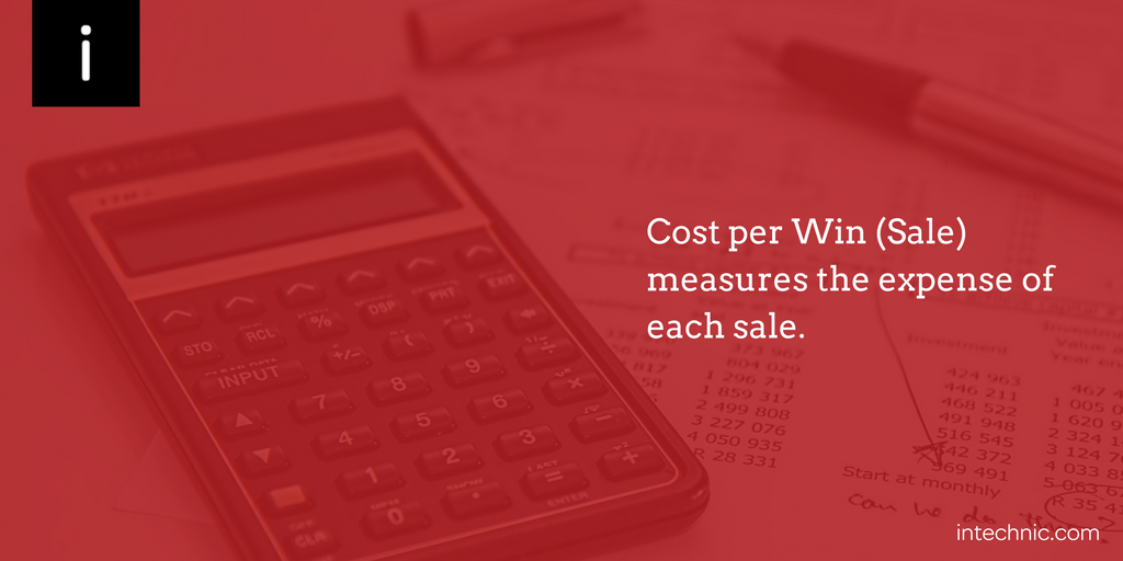 Cost per Win (Sale) measures the expense of each sale