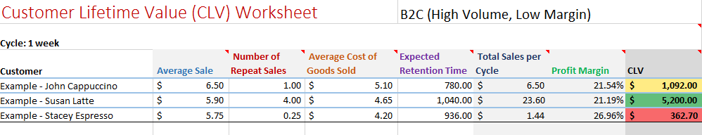 Customer_Lifetime_Value_Worksheet_-B2C