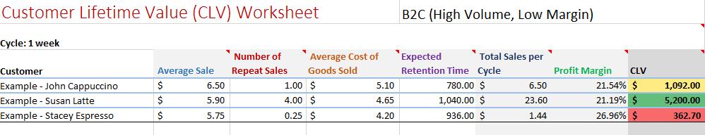 Customer_Lifetime_Value_Worksheet_-B2C