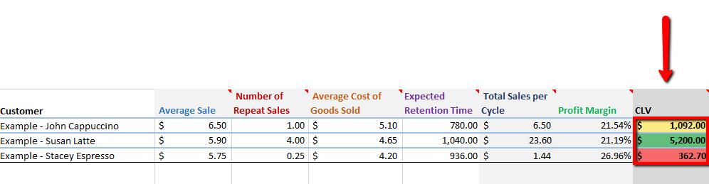 Customer_Lifetime_Value_Worksheet_-B2C_Example_CLV_detail