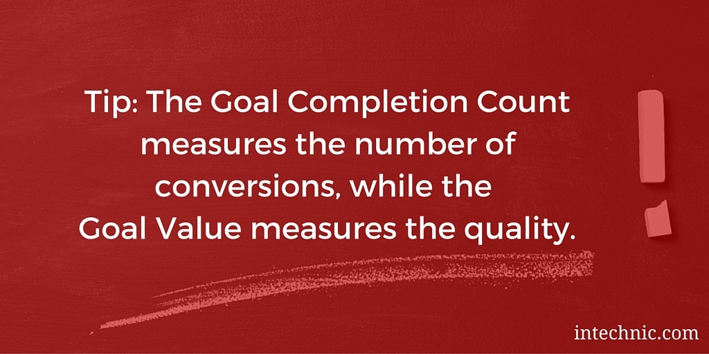 Goal Completion Rate vs. Goal Value