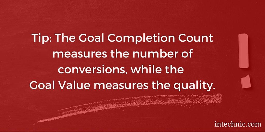Goal Completion Rate vs. Goal Value