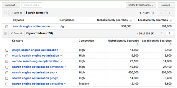 Google_Adwords_Research