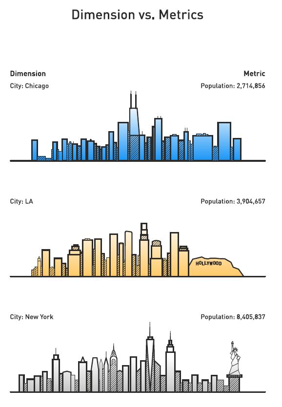 Google_Analytics_-_Dimensions_vs._Metrics