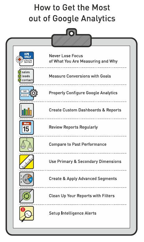 How to Get the Most from Google Analytics - Checklist