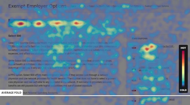Image of heatmap