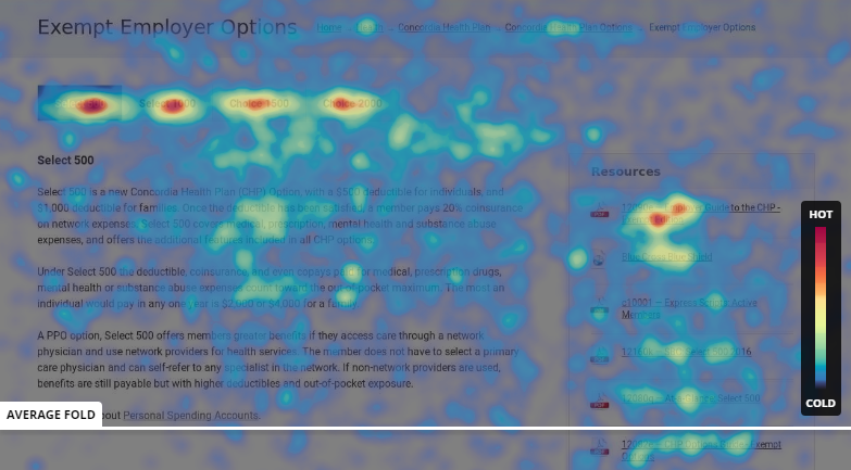 Image of heatmap