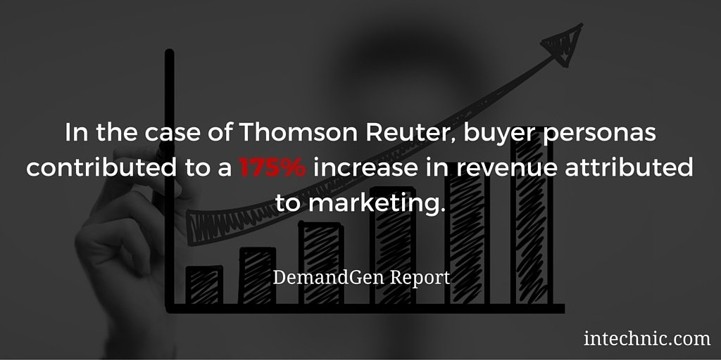 In the case of Thomson Reuter, buyer personas contributed to a 175 increase in revenue attributed to marketing