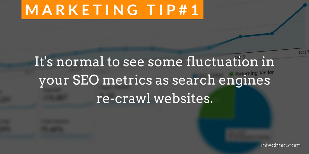 It's normal to see some fluctuation in your SEO metrics as search engines re-crawl websites (1)