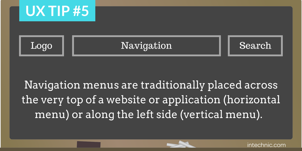 Navigation menus are traditionally placed across the very top of a website or application