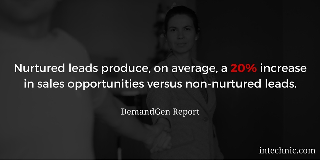 Nurtured leads produce, on average, a 20 increase in sales opportunities versus non-nurtured leads