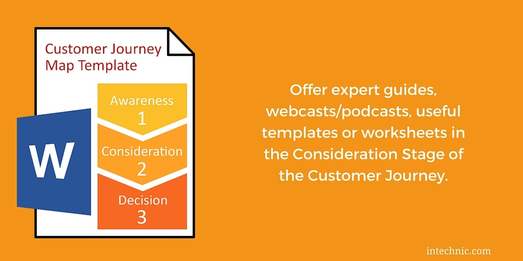 Offer expert guides, webcasts, podcasts, useful templates or worksheets in the Consideration Stage of the Customer Journey