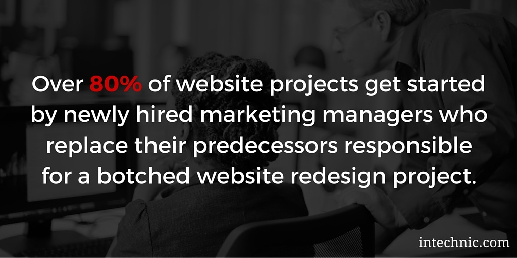 Over 80 percent of website projects get started by newly hired marketing managers