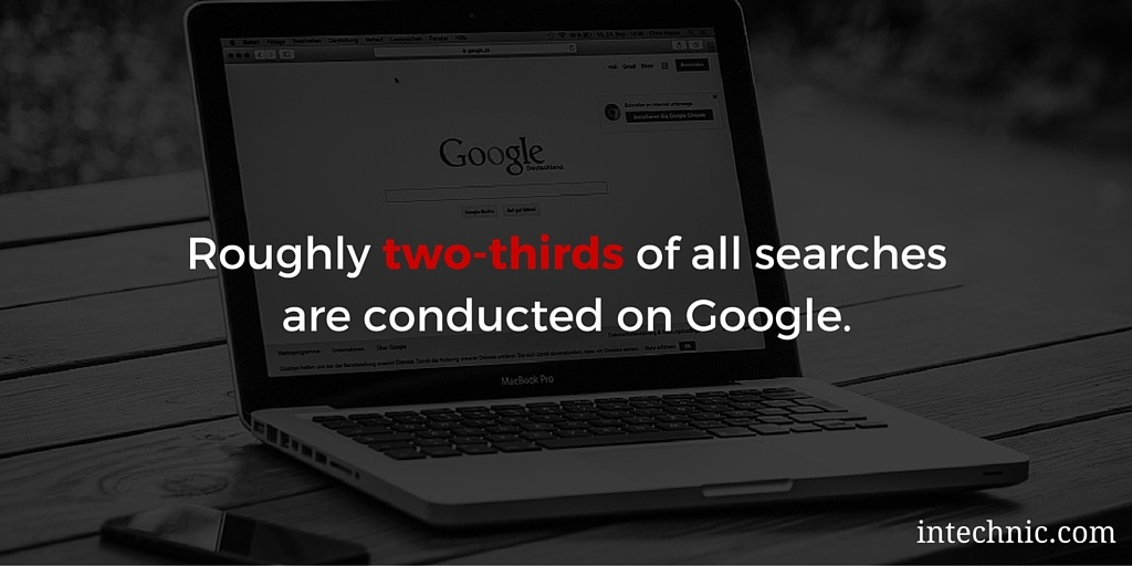 Roughly two-thirds of all searches are conducted on Google
