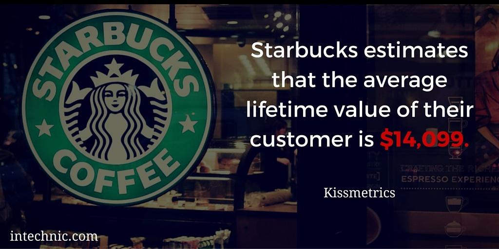 Starbucks estimates that the average lifetime value of their customer is $14,099