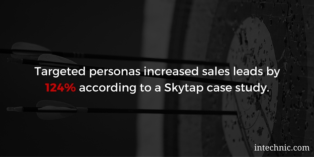 Targeted personas increased sales leads by 124 percent according to a Skytap case study.