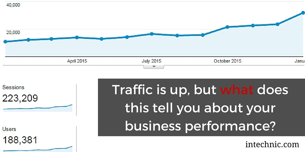 Traffic is up, but what does this tell you about your business performance