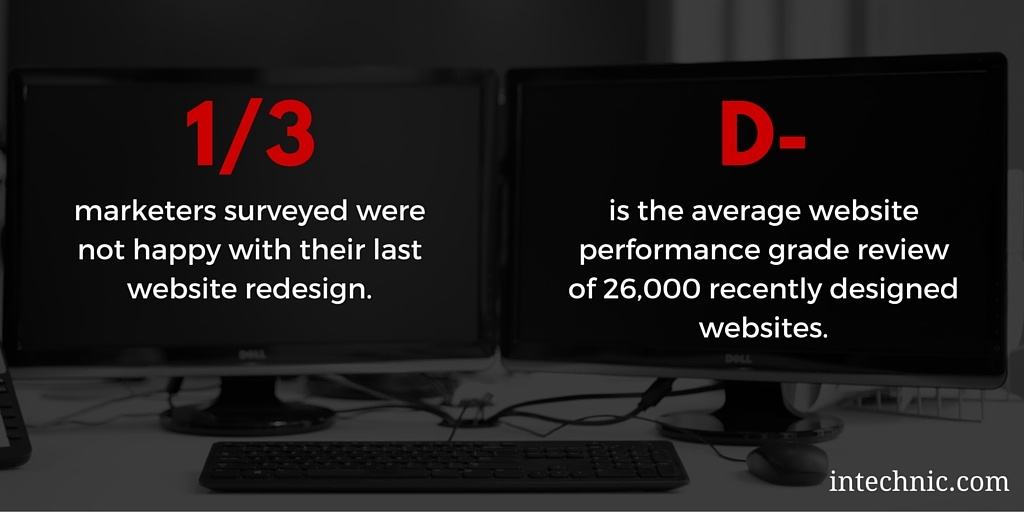 Website Redesign Statistics